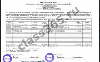 Учет расчетов с покупателями и заказчиками: основные правила и документальное оформление