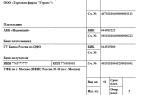 НДФЛ с больничного листа в 2019-2020 годах: облагается ли налогом, сроки перечисления и выплаты