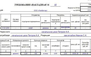 Требование-накладная по форме М-11: образец заполнения бланка