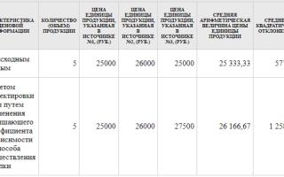 Стоимость банковской гарантии: что нужно для обеспечения контракта