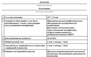 Аттестация сотрудников на соответствие занимаемой должности 2020: пошаговая процедура для работников