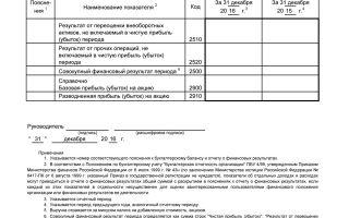 Отчет о финансовых результатах по форме №2: пример заполнения бланка