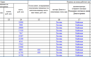 Форма КМ-6 «отчет кассира-операциониста»: образец заполнения и сроки подачи бланка