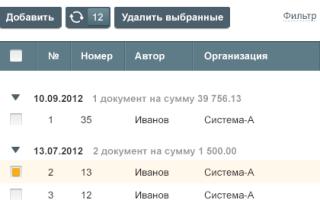 Форма №5: приложение к бухгалтерскому балансу и образец бланка