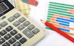 Пути снижения себестоимости продукции: минимизация издержек, влияющие факторы, мероприятия