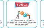 Официальный сайт реестра товарных знаков Роспатента ФИПС