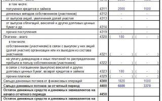 Порядок заполнения отчета о движении денежных средств по форме №4: примеры готового бланка