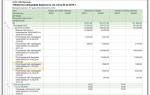 Счет 60 в бухгалтерском учете: проводки, оборотно-сальдовая ведомость, активный или пассивный