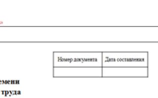Образец табеля учета рабочего времени и нюансы его заполнения