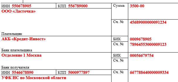 Поля в платежном поручении в 2019 году: основания платежа, КБК, статус плательщика, показатель номера документа для бюджетного платежа, как указать налоговый период, расшифровка реквизитов, ОКТМО, правила заполнения платежного поручения, нумерация