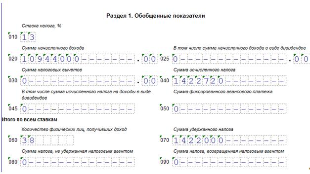 Заполнение формы 6-НДФЛ в случае командировочных: бланк и основные требования при его оформлении, содержания и правила заполнения документа, подача отчёта