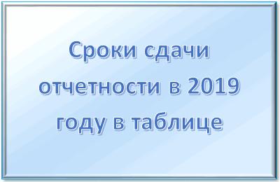 Сроки сдачи 4-ФСС в 2019-2020 годах: штраф за несвоевременную сдачу отчетности, до какого числа сдавать