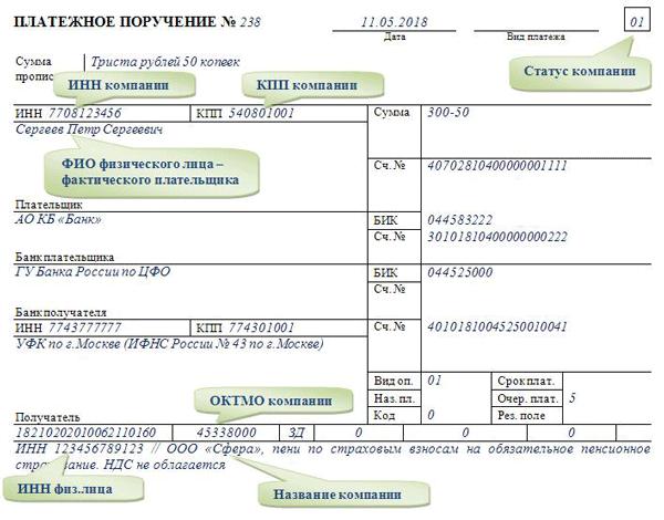 Перечисление страховых взносов выполняется с указанием реквизитов фискальщиков