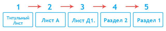 Пример заполнения 1-НДФЛ на 2020 год: скачать бланк формы в формате excel, основные требования