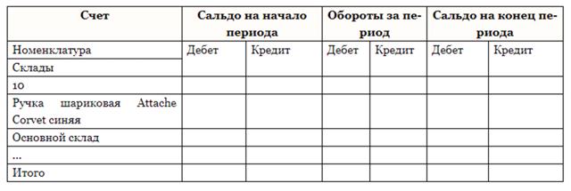Перечень регистров бухгалтерского учета: образцы форм 2019-2020 годов, правильность отражения хозяйственных операций, синтетический и аналитический учет
