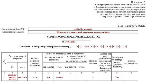 Справка о подтверждающих документах: валютный контроль на 2019 год, сроки предоставления, образец, признаки поставки в справке, заполнение при импорте товаров, когда предоставляется, нарушение сроков