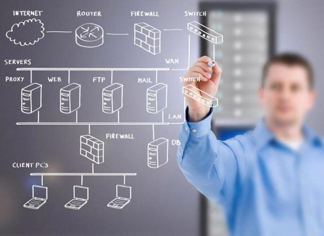 Аудит информационной безопасности на уровне предприятия: что это для информационных систем, менеджмент, как провести и какой будет результат проведения, отчет и методика
