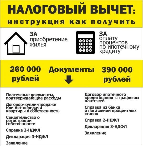 Возврат подоходного налога при покупке квартиры в 2019-2020 годы: сроки и сумма