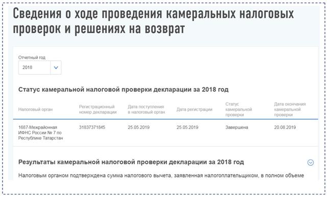 Камеральные проверки доходов на основе декларации 3-НДФЛ: сроки проведения проверки налога на прибыль и ее особенности