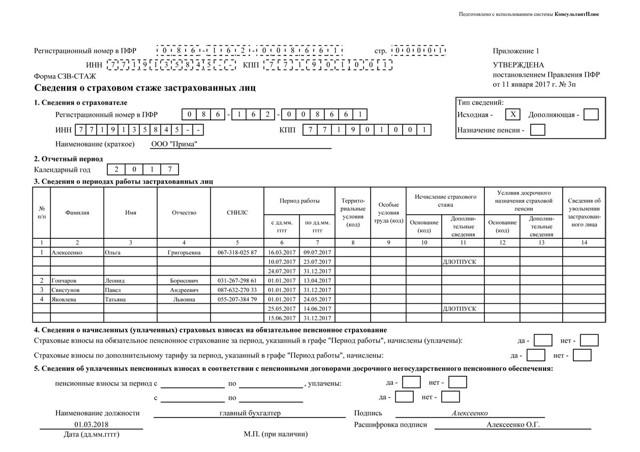 Отчётность по патенту: преимущества ПСН, общие положения, отчётность ИП с сотрудниками и ИП без сотрудников, подача отчётности, уплата фиксированных взносов, последние изменения