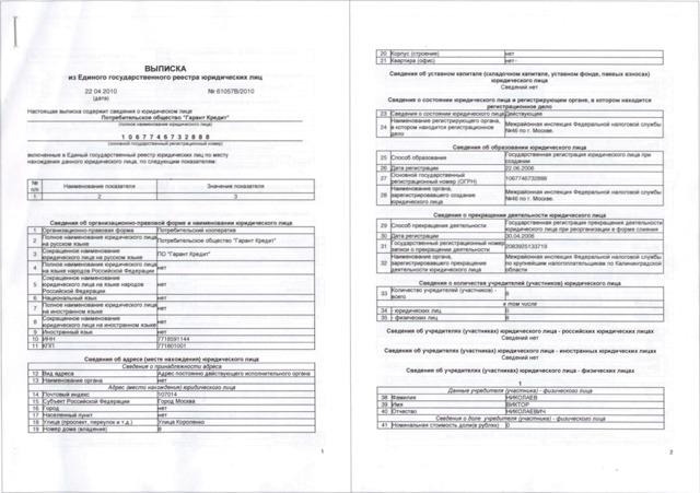 Процедура и сроки внесения изменений в учредительные документы (лист записи ЕГРЮЛ) в 2019-2020 годах: регистрация, программа, штрафы