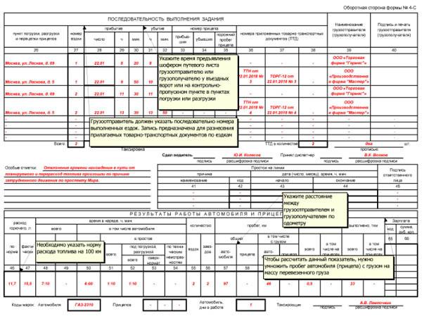 Бланк путевого листа грузового автомобиля на 2019-2020 годы: скачать форму и образец заполнения, порядок оформления, как правильно заполнить