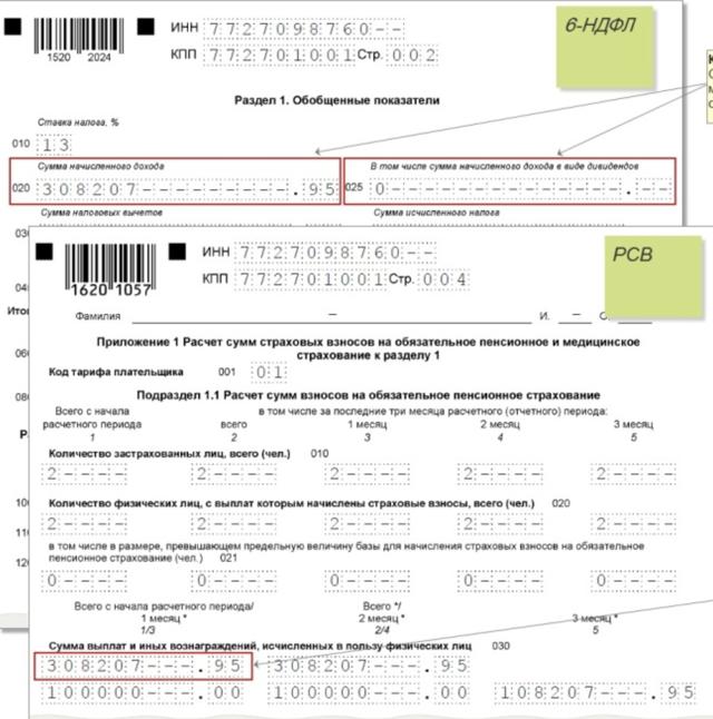 Контрольные соотношения 6-НДФЛ: особенности проверки формы, таблица на 2019-2020 годы