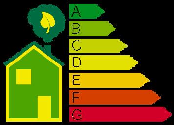 Как применять льготу по имущественному налогу организациям, имеющим высокую энергетическую эффективности