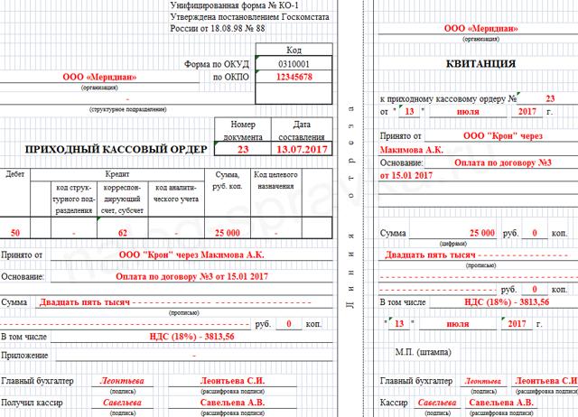 Образец заполнения приходного кассового ордера, бланк для ИП и ООО