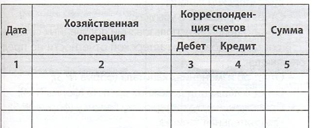 Журнал хозяйственных операций: образец заполнения, скачать бланк