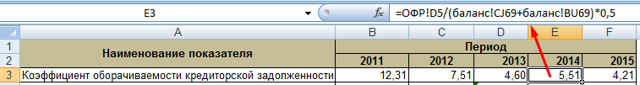Оборачиваемость кредиторской задолженности: формула для расчета коэффициента в днях, срок и анализ