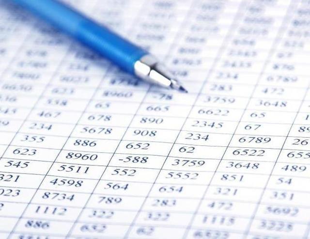 Реформация баланса: проводки на конец года, закрытие счетов, до баланса или после, когда делается и как сделать
