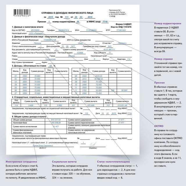 Корректировка справки 2-НДФЛ: в каких случаях производится корректировка, инструкция, требования к заполнению, способы, аннулирование