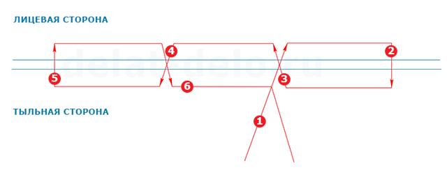 Как сшивать кассовую книгу за год: образец того, как правильно подшить