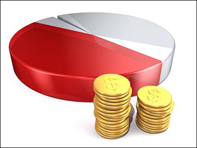 Чистые активы предприятия: это стоимостная оценка, соотношение с уставным капиталом ООО, по балансу