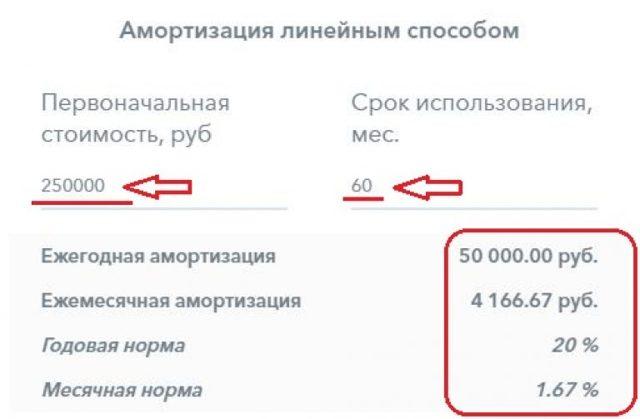 Как рассчитать амортизацию основных средств, оборудования, зданий и сооружений: формула для расчета, онлайн калькулятор, пример