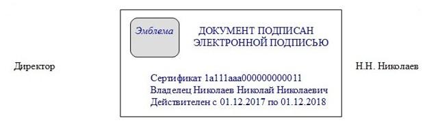 Как выглядит электронная подпись и печать на различных документах: образцы ЭП в зависимости от вида документа