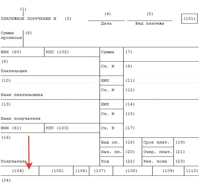 Водный налог в 2019-2020 годах: сущность и налоговая база, объекты, сроки уплаты, КБК, отчетность