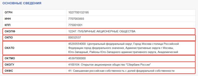 Как узнать коды статистики по ИНН для организации онлайн и бесплатно: поиск кодов ОКВЭД, ОКУД, ОКОПФ, ОКОГУ на официальном сайте Росстата