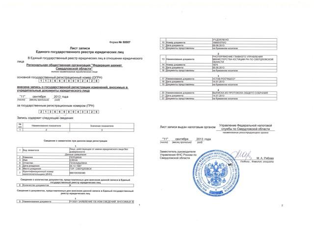 Госпошлина за внесение изменений в ЕГРЮЛ в 2020 году: стоимость изменений в учредительных документах