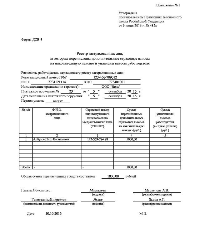 Форма ДСВ-3: кто сдает в 2019-2020 годах, сроки сдачи, реестр, образец заполнения