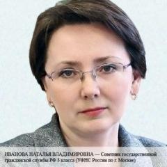 КБК пени по НДС для юридических лиц: расчет с примерами