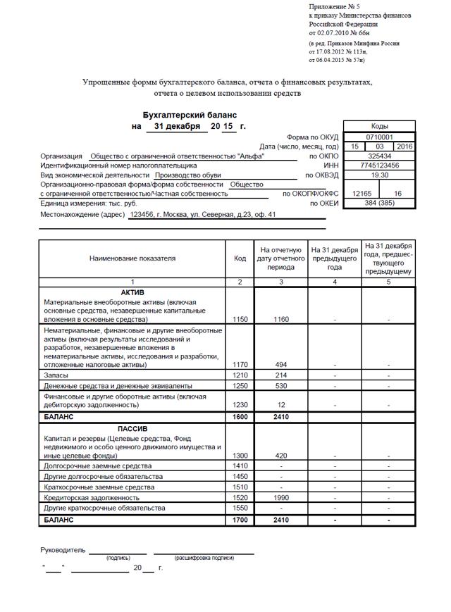 Ведение бухгалтерского учета: основные правила и способы, методы и требования для ООО