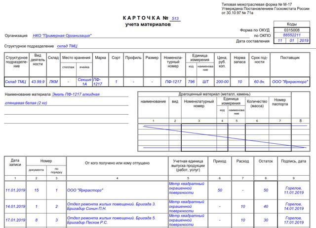 Карточка учета материалов: форма М-17 количественного суммового учета материальных ценностей 0504043, скачать образец