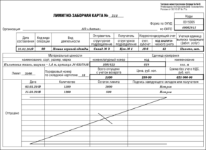 Лимитно-заборная карта по форме М-8: образец и бланк, форма 117 и 62