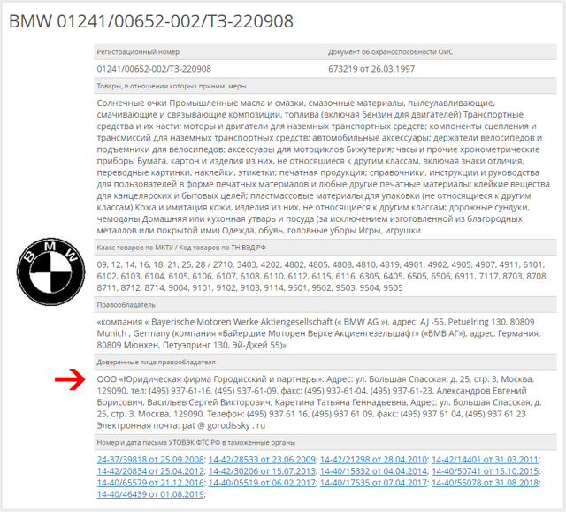 Таможенный реестр объектов интеллектуальной собственности: особенности внесения объектов в национальный реестр и реестр авторских прав
