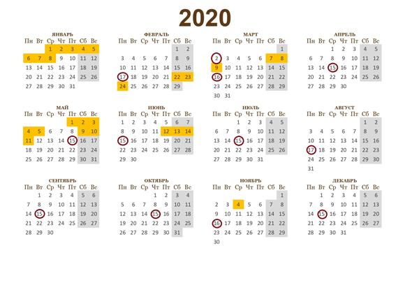 Экология: отчетность для малых предприятий в 2019-2020 годах, сроки