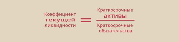 Валюта баланса: строка в балансе, что это такое, типы операций, о чем свидетельствует уменьшение