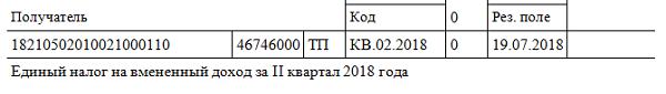 КБК ЕНВД в 2019-2020 годах для ИП и юридических лиц: реквизиты для оплаты, образец платежного поручения, пени и сроки