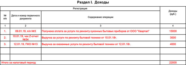 Книга учета доходов (КУД) для ИП на патенте: как вести, образец заполнения